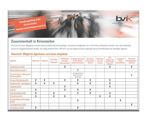Angebotsportfolio zum Download